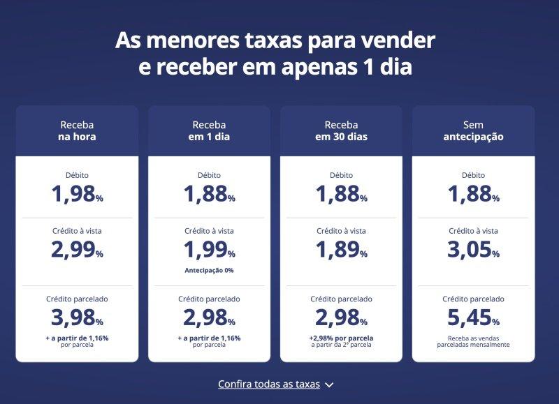 Taxas das Máquinas Safrapay